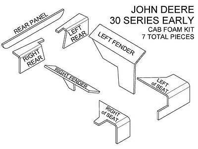 JOHN DEERE TRACTOR INTERIOR RESTORATION REPLACEMENT CAB