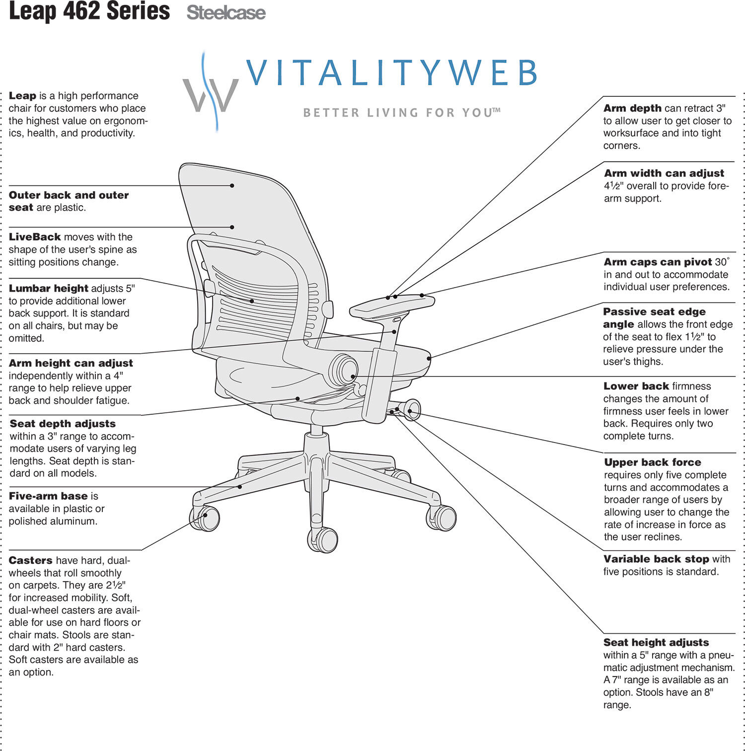 Steelcase Chair Parts Steelcase Leap V2 Leather Dark Grey Cyclone Adjustable Chair Fully Load
