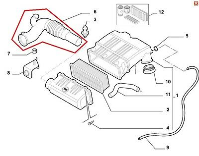 Fiat Grande Punto Punto Evo Alfa Mito 1.4 tubo aspirazione