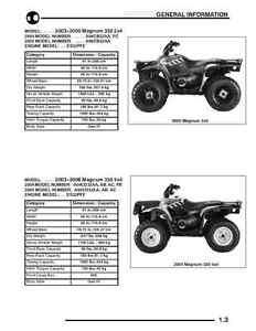 Polaris 2003 2004 2005 2006 ATV Magnum 330 HDS 2x4 4x4