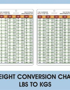 Weight conversion pvc plastic card lbs to kg reference dr rpn rn lpn nurse  also rh ebay