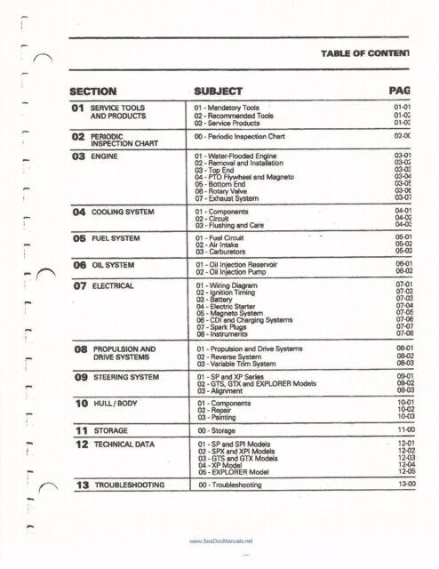 Sea-Doo Service Manual 1994 SeaDoo SP, SPX SPI, XP, GTS