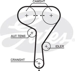 Gates Timing Belt Cam Belt for VAUXHALL CORSA 1.6 VXR