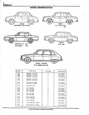 RENAULT DAUPHINE R-8 CARAVELLE S R-10 R-16 CHASSIS PARTS