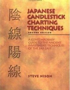 Japanese candlestick charting techniques  contemporary guide to the ancient of far east by steve nison uk paperback also rh ebay