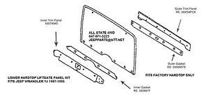 1987-1995 Jeep Wrangler Hard Top Liftgate Trim Kit