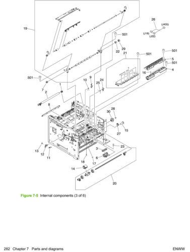 Manuals & Resources HP LaserJet M3027/ M3035 MFP Series