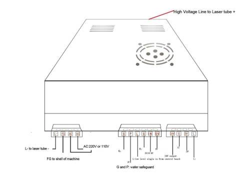 small resolution of don s laser cutter things k40 lps configuration and wiring k40 power supply wiring diagram