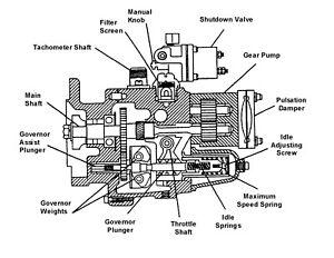 35 Auto Engine Mechanic books on CD-Transmissions-Diesel