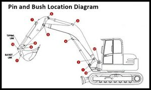 Dipper End Kit Suitable for a Kubota KX91-2 Mini Digger