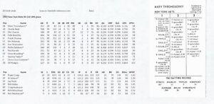 1962 New York Mets 40-120 10th 20 Cards Basic Strat-O