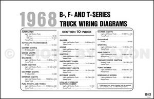 1968 Ford Pickup and Truck Wiring Diagram F100 F250 F350