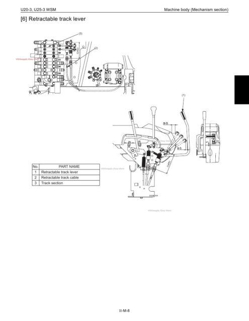 Kubota U20-3, U25-3 Excavator Workshop Repair Service