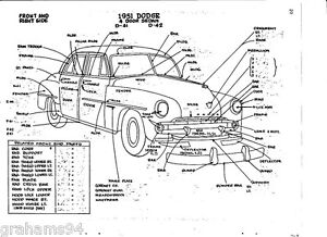 1951 Dodge D-41 D-42 NOS Body Panel Exterior Part Number