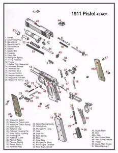 1911 45 ACP PISTOL DIAGRAM POSTER PICTURE BANNER GUN