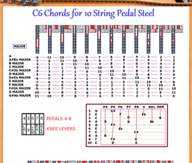 Image Is Loading C6 Chord Chart For 10 String Pedal Steel