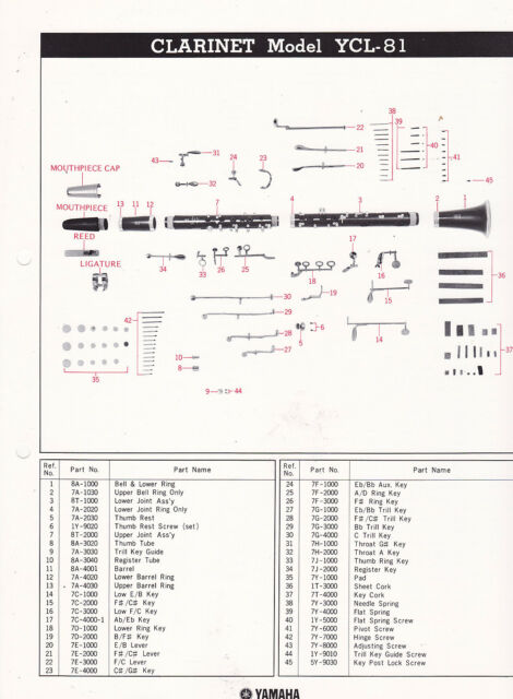 1980 YAMAHA MUSICAL INSTRUMENT PARTS LIST ad sheet