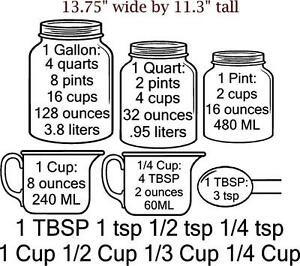 Measuring Cup Conversion Decals for cupboards Cup Tsp TBSP