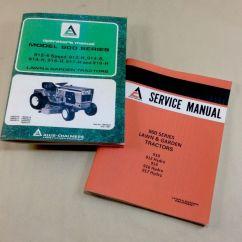 Deutz 914 Wiring Diagram Evinrude 115 Allis Chalmers 912h 916h 917h Tractors Service
