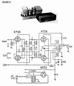Quad Ii 2 + 22 Amplificador De Potencia De Planos + Manual