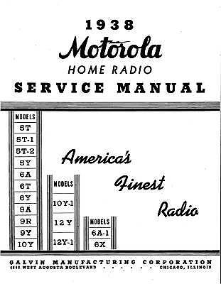 Motorola Schematics, Farm, Radio, Auto, Service Manuals