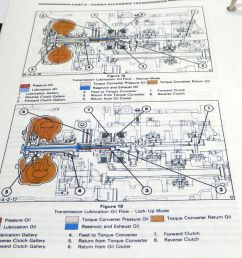 wrg 7069 wiring diagram national dolphin ford 655c wiring diagram [ 1600 x 1200 Pixel ]