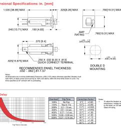 battery charger circuit breaker club car 48v powerdrive 2 model 22110 17930 ebay [ 1600 x 1341 Pixel ]