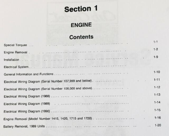 Wiring Manual PDF: 1315 Cub Cadet Wiring Diagram