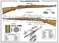 m1 rifle diagram drain stack installation poster 24 x36 us garand manual exploded parts d day item 4 mauser k98 battle ww2