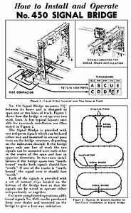 COPY OF LIONEL No. 450 Signal Bridge How to Install and