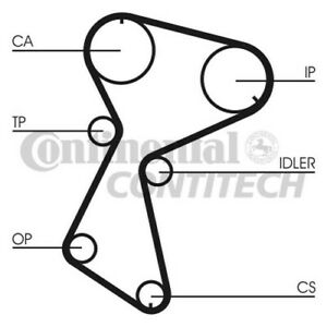 CT604 CONTITECH TIMING BELT (Renault 1.6,1.9 Diesel 88