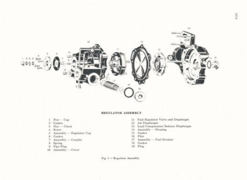 ACCESSORY MANUAL C3 AND C4 ENGINES PRATT & WHITNEY R-1830