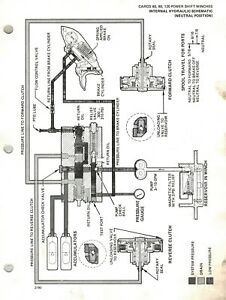 CARCO 60-80-120 WINCHES HYDRAULIC SCHEMATICS SET and
