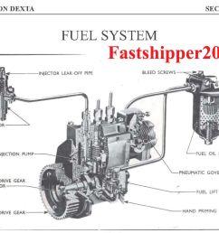 fordson dexta fuel diagram wiring diagram third levelfordson dexta fuel diagram wiring database library ford dexta [ 1015 x 833 Pixel ]
