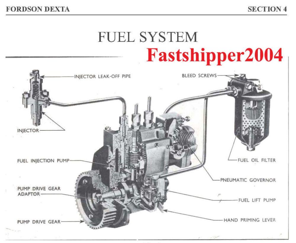 medium resolution of fordson dexta fuel diagram wiring diagram third levelfordson dexta fuel diagram wiring database library ford dexta