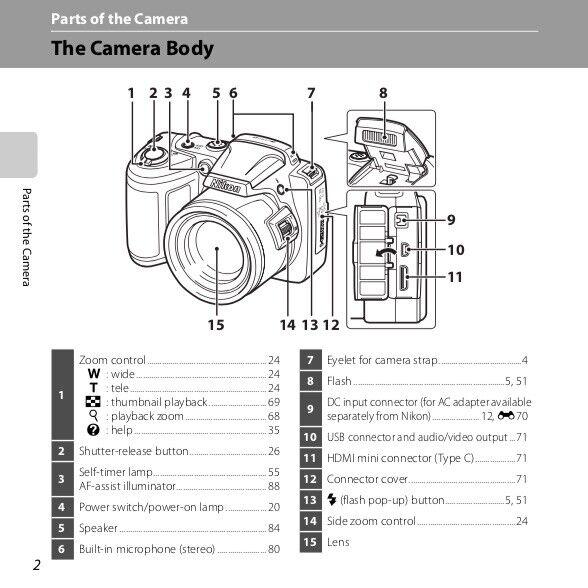 Nikon Coolpix L810 Digital Camera USER'S REFERENCE MANUAL