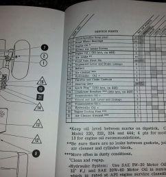 case ingersoll 224 wiring diagram [ 1600 x 1200 Pixel ]