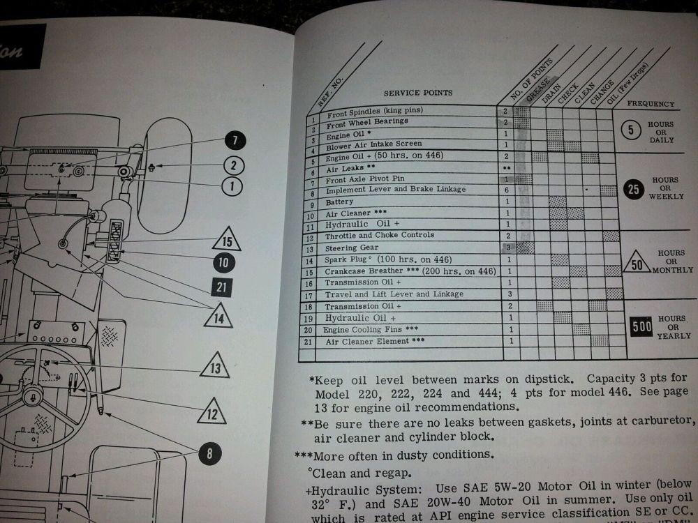 medium resolution of case ingersoll 224 wiring diagram