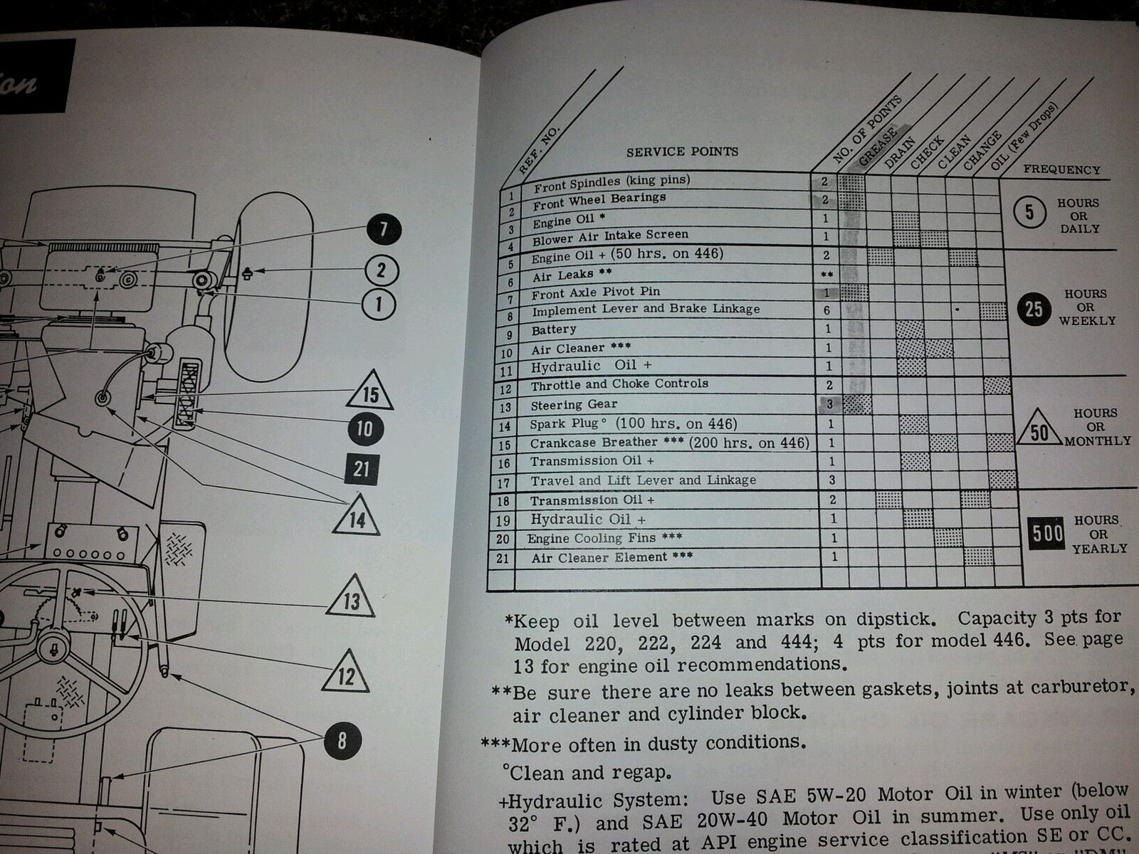 hight resolution of case ingersoll 446 wiring diagram