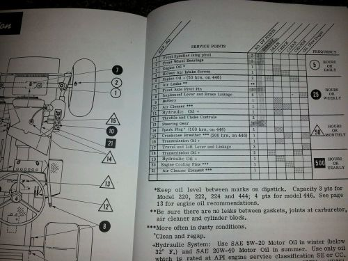 small resolution of case ingersoll 446 wiring diagram