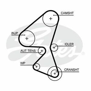 Fits Ford Ecosport 1.5 TDCi Genuine Gates Camshaft Timing
