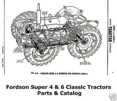 Fordson Super 4 & 6 Classic Tractors Parts Catalog Manuals