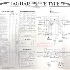 Types Of Electrical Wiring Diagrams Car Sub Diagram Jaguar Maintenance Xke E Type V12 S3 1971 1975 Ebay Image Is Loading