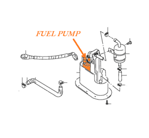 Fuel Pump 96-00 Suzuki Gsx-R 750 Srad Fuel Pump Petrol