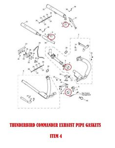 TRIUMPH THUNDERBIRD 1600-1700 COMMANDER EXHAUST PIPE JOINT