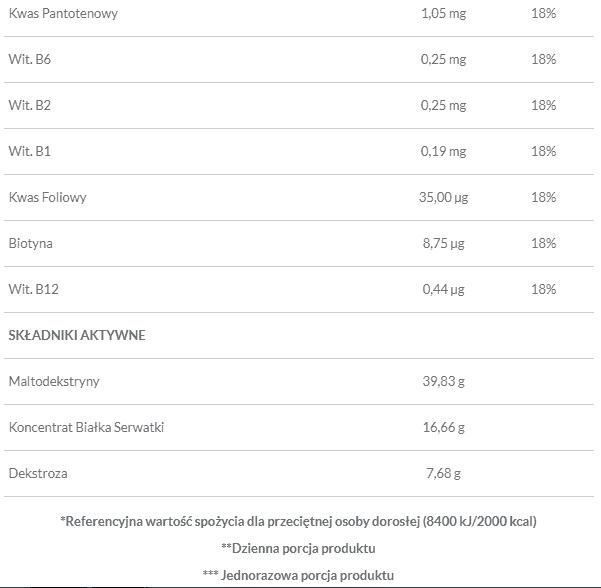 Qualität und Quantität gesichert TREC Nutrition Gainer