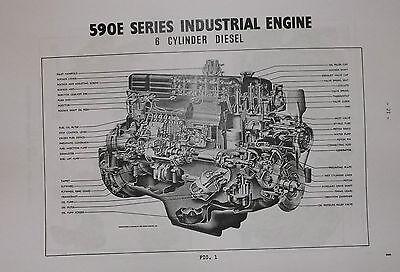 Ford.Industrial Engine service manual.589E,590E,591E and