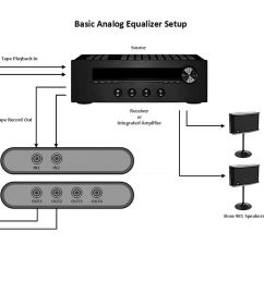 eq901b iii iv equalizer for bose 901 iii iv high fidelity low noise replacement for sale online ebay [ 1123 x 794 Pixel ]