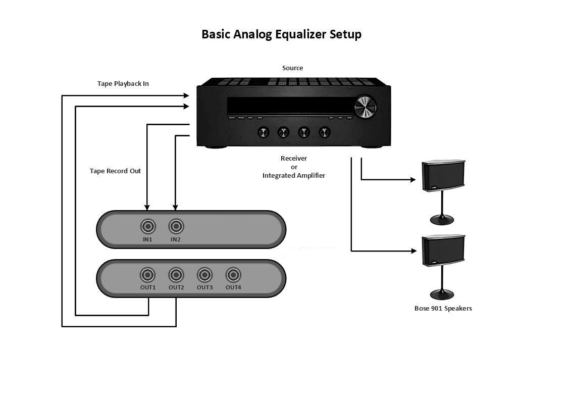 hight resolution of eq901b iii iv equalizer for bose 901 iii iv high fidelity low noise replacement for sale online ebay