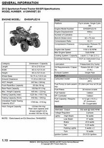 Polaris Sportsman 500 Forest Tractor SERVICE REPAIR SHOP